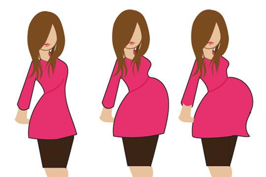 懷孕增磅三大里程碑