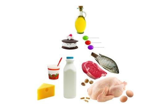 橄欖油和豬油一樣肥?