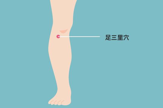 中醫教路:泡腳按穴保暖