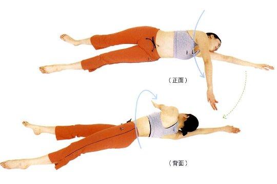 「A4腰」養成術 11招快速瘦腰!