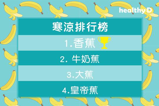 香蕉營養益處多  惟4類人士中醫建議不宜進食