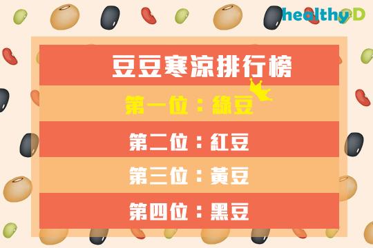 公開6大豆豆秘密  袪濕補腎要吃對豆!2