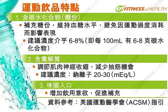 【運動科學】市面7款運動飲品分析2