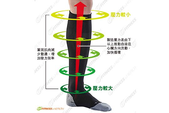 【越野長跑】壓力褲、小腿套可提升表現嗎?3