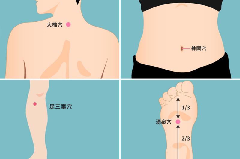 中醫:亂進補小心胃酸倒流