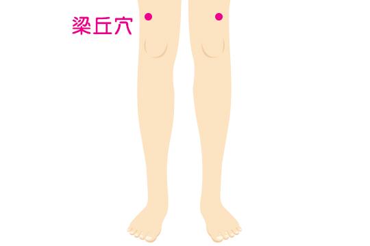 中醫教路:5個穴位紓膝痛
