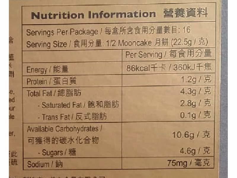 1個= 10克糖?3款奶黃月餅營養大比併