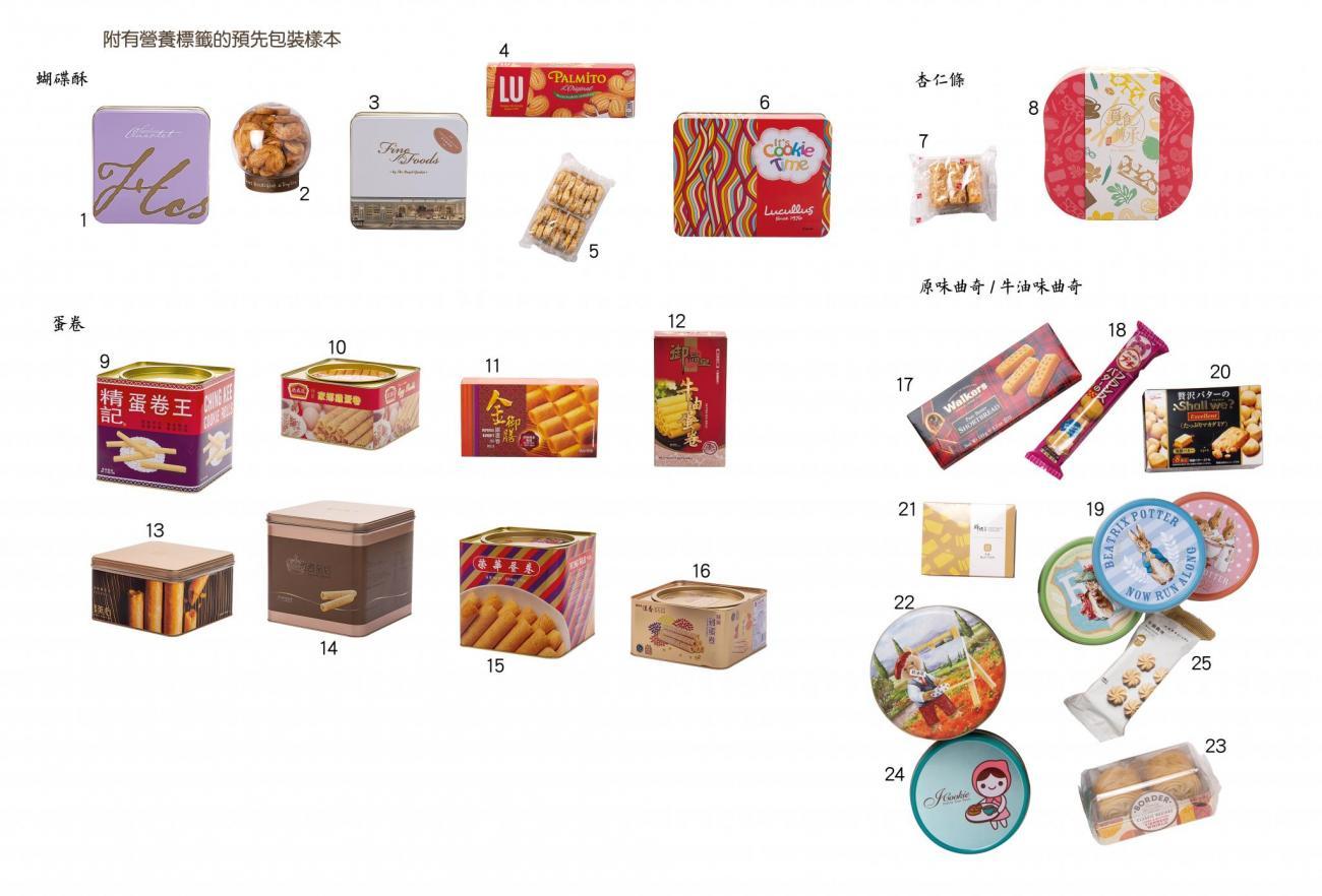 消委會:58款餅卷全屬高糖或高脂食物 近9成含基因致癌物
