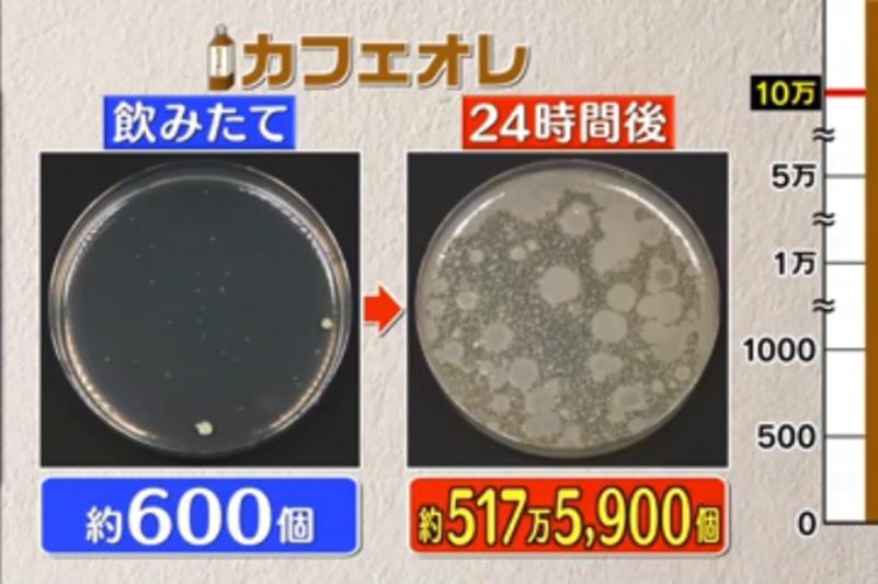 日本電視節目測試:樽裝飲品放過夜 瓶口含菌量急升4000倍