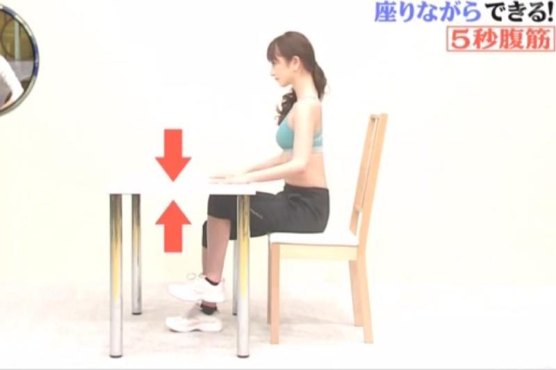日本節目教路︰每日5秒鍛鍊腹肌 免節食2星期瘦腰圍