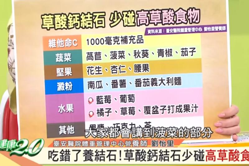 【生腎石原因】台灣女星長108顆腎結石 醫生拆解腎結石治療方法