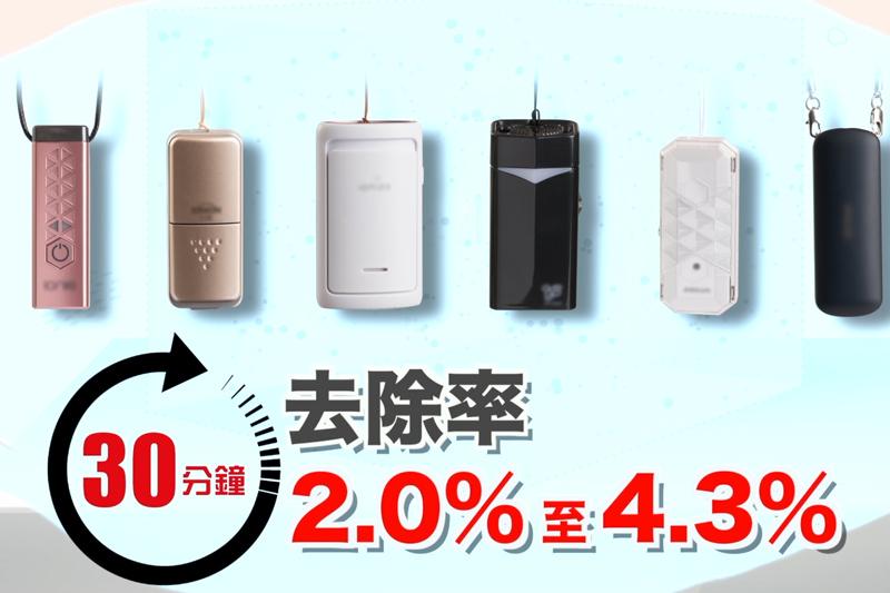 消委會測試10款隨身空氣淨化機  $698日本貨「mamaion」質素媲美近$1700韓貨(內附測試結果名單)