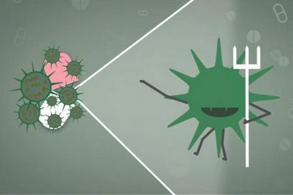 帶眼識菌 學會與體內細菌共存
