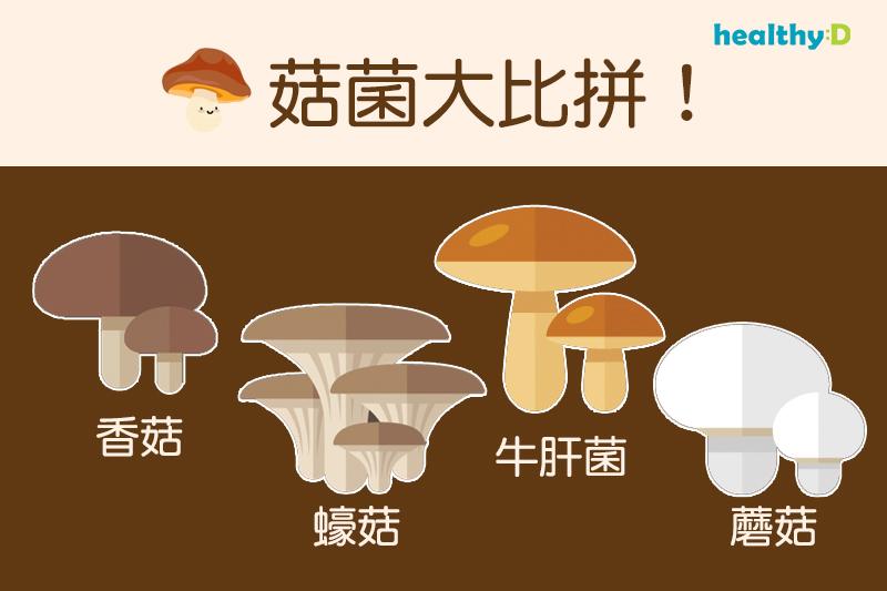 6種菇菌營養大比拼 有助減肥去水腫