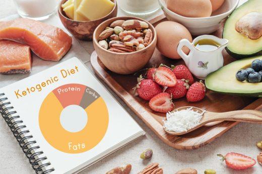 健身營養|生酮飲食怎麼開始?有助增肌減脂嗎?